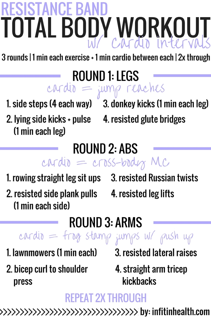 Resistance Band Total Body Workout with Cardio Intervals