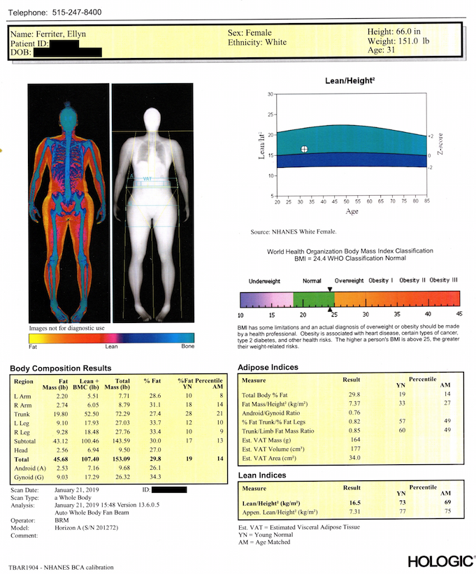 DEXA Scan Results