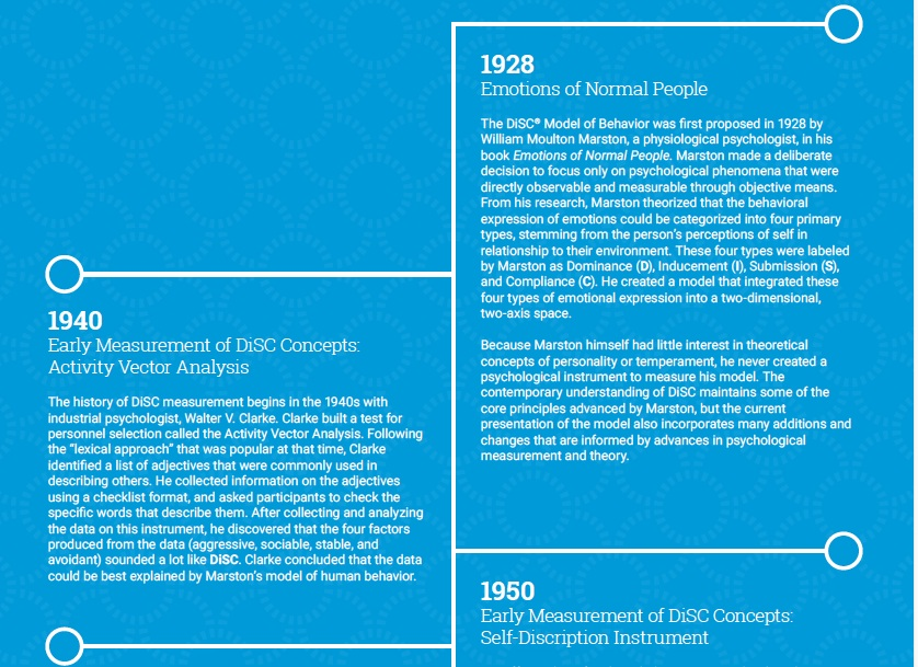 DiSC® History - Our story goes back a long way…