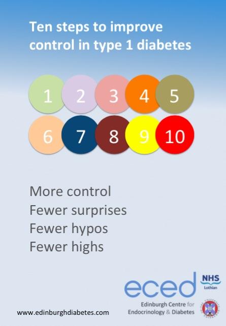 Improving control in Type 1 Diabetes — Edinburgh Centre for