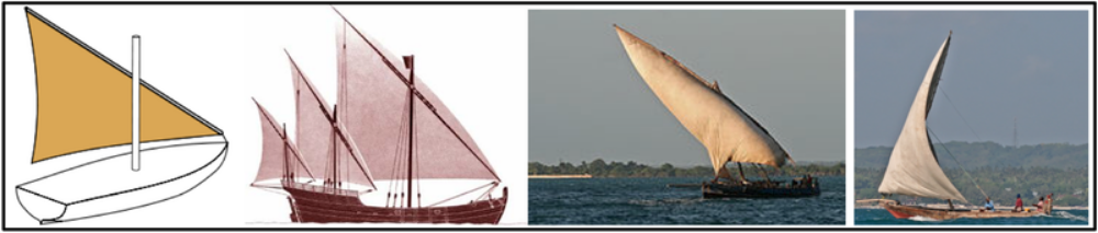B. Innovations in maritime technologies ( Lateen Sails ,  Dhow Ships ) , as well as advanced knowledge of the monsoon winds, stimulated exchanges along maritime routes from East Africa to East Asia