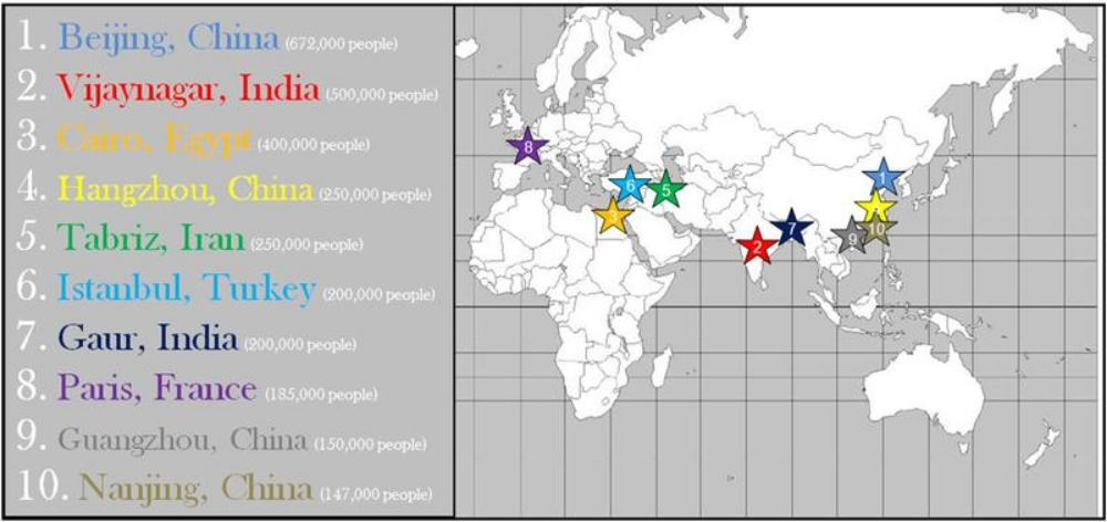 Notice how the  LARGEST CITIES in the WORLD in 1500  nearly perfectly trace several of the  MAJOR TRADE ROUTES  .