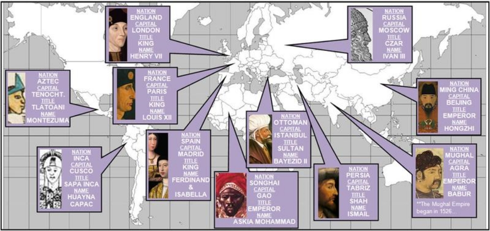 Here are the people in charge of the  11 STATES & EMPIRES  in 1500. (**You don't have to know these :)