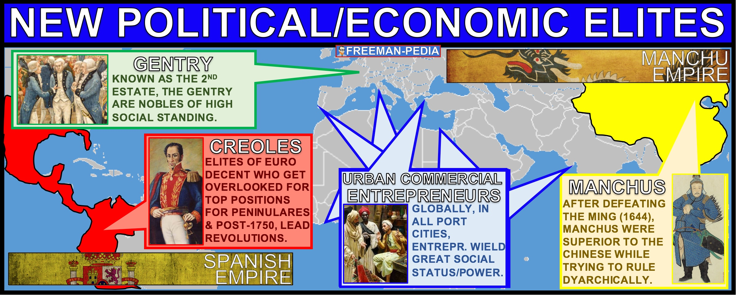 A. Both imperial conquests and widening global economic opportunities contributed to the formation of  new political and economic elites.