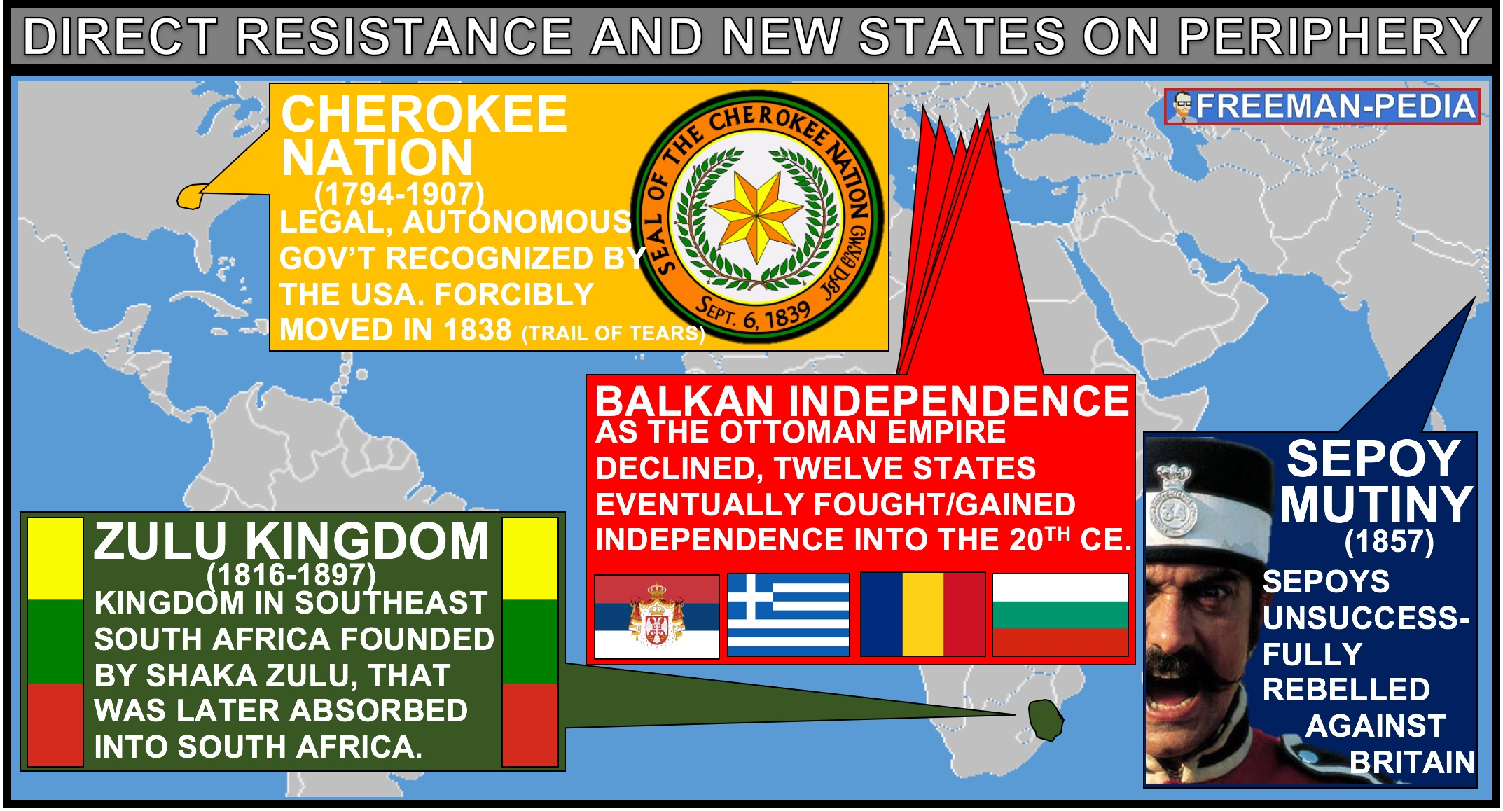C. Anti-resistance took various forms, including direct resistance within empires and the creation of new states on the peripheries.