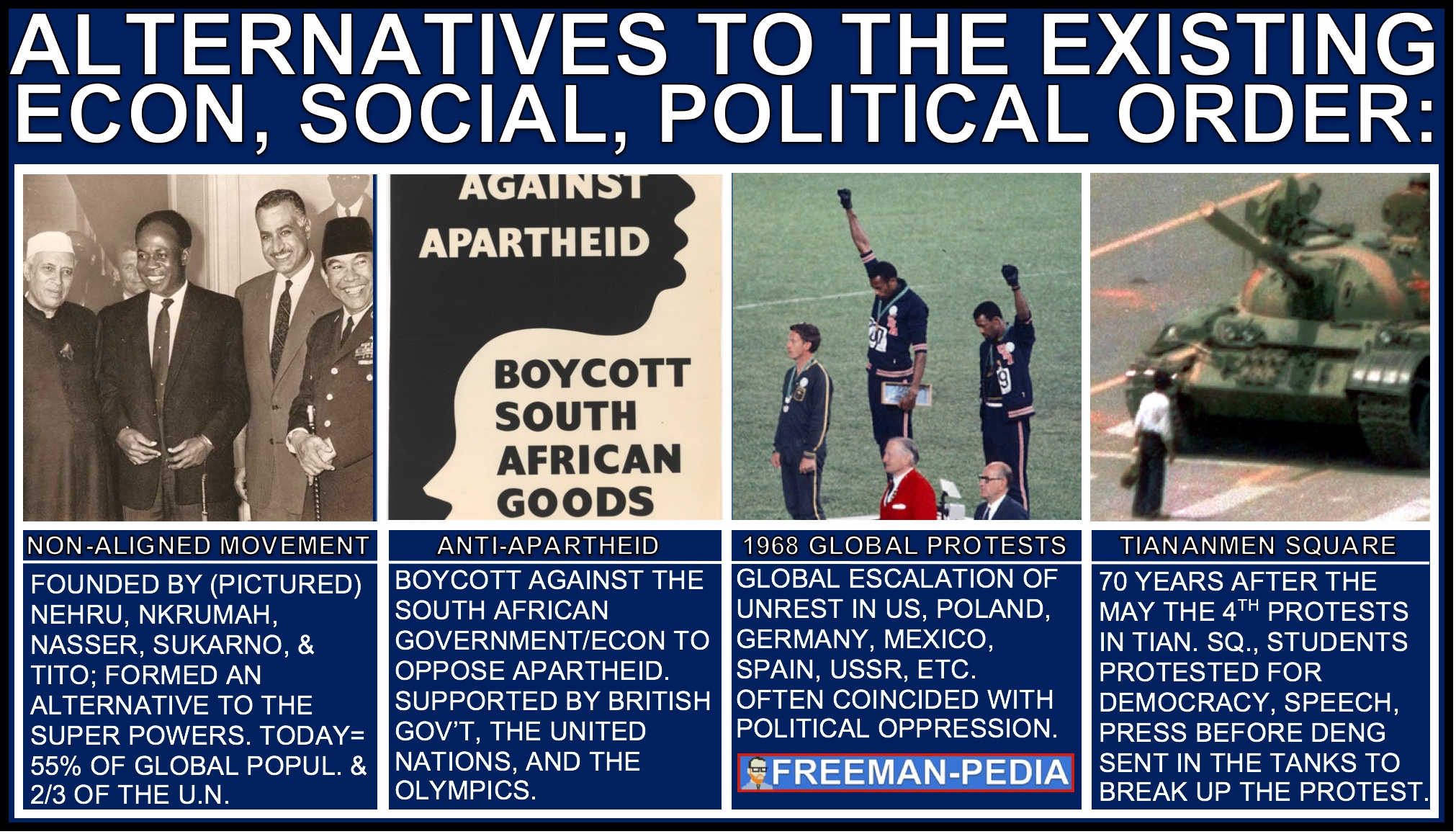 B. Groups and individuals, including the  Non-Aligned Movement ,opposed and promoted alternatives ( Anti-apartheid movement in South Africa , P articipants in the Global uprisings of 1968 , Tiananmen Square protesters that promoted democracy in China ) to the existing economic, political, and social orders.