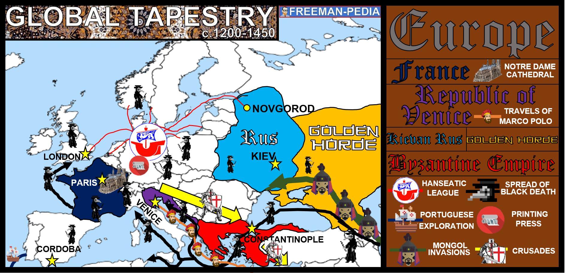 Global Tapestry Europe Map Modern AP World History Freemanpedia.JPG