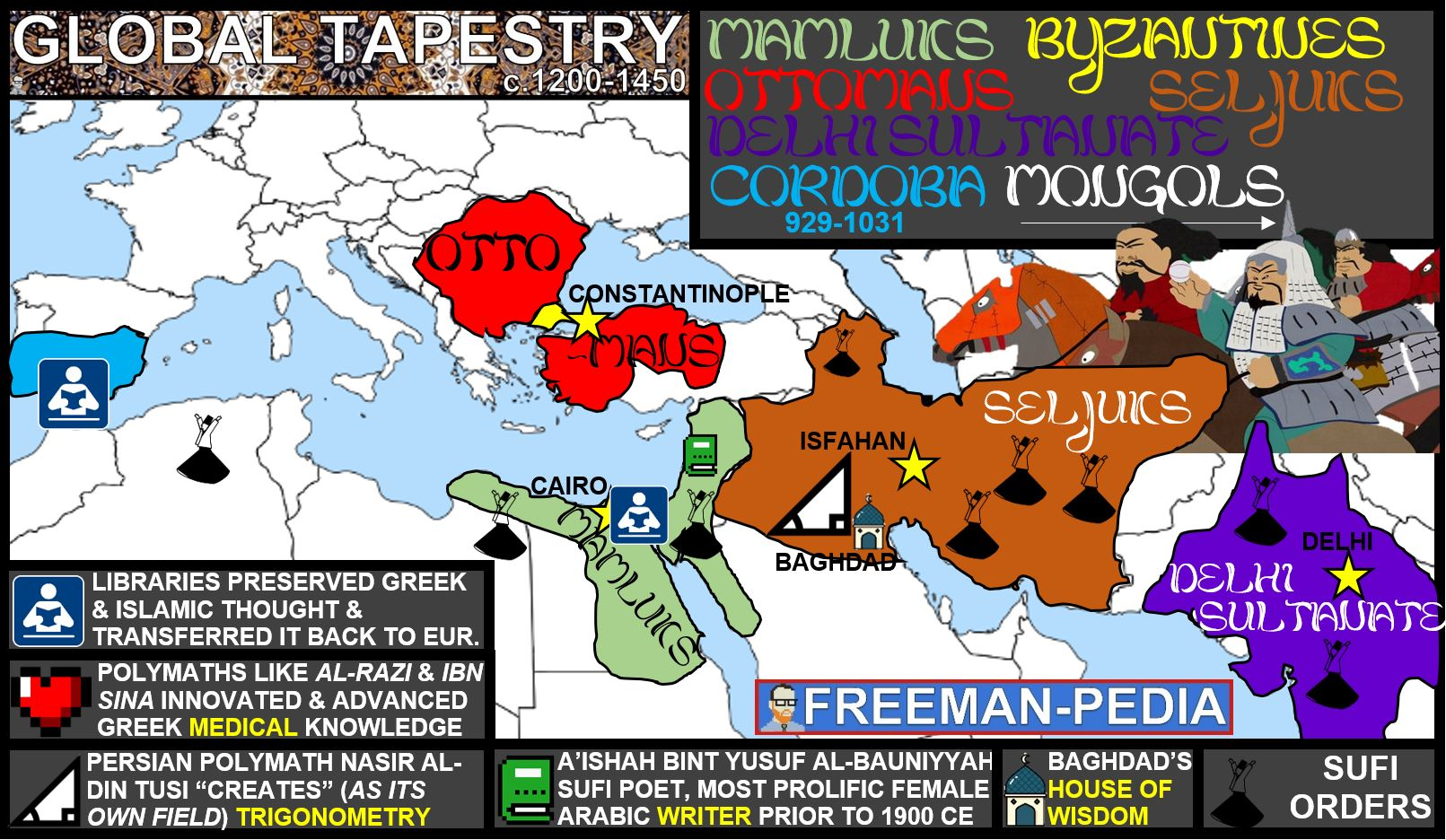 GLOBAL TAPESTRY DAR AL ISLAM MAP FREEMANPEDIA MODERN AP WORLD HISTORY.JPG