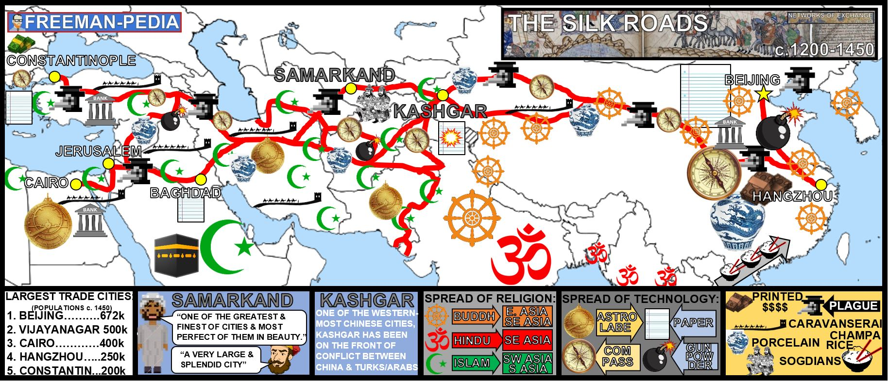 SILK ROADS NETWORKS OF EXCHANGE AP WORLD HISTORY MODERN FREEMANPEDIA.JPG