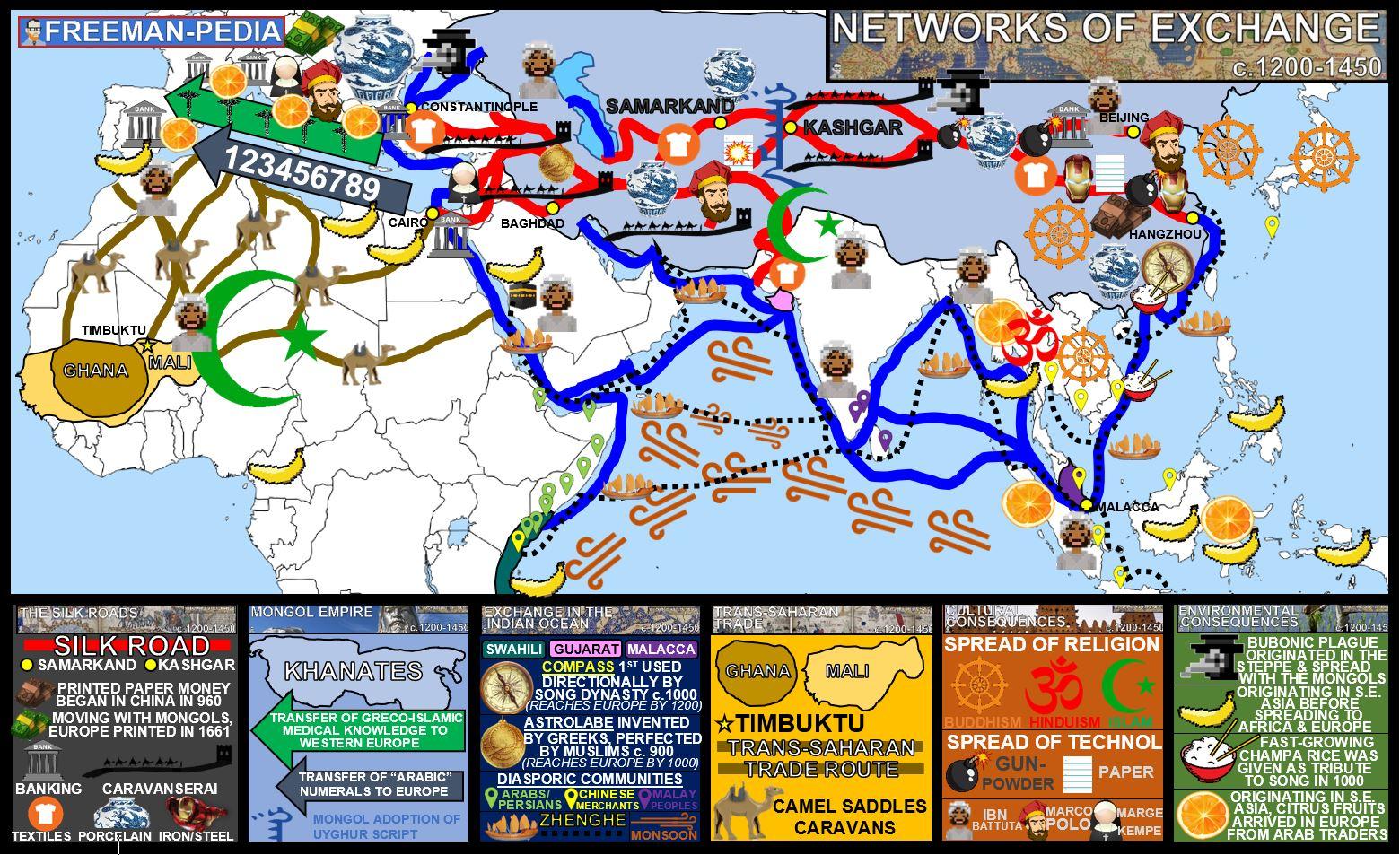 NETWORKS OF EXCHANGE MAP AP WORLD HISTORY MODERN FREEMANPEDIA.JPG