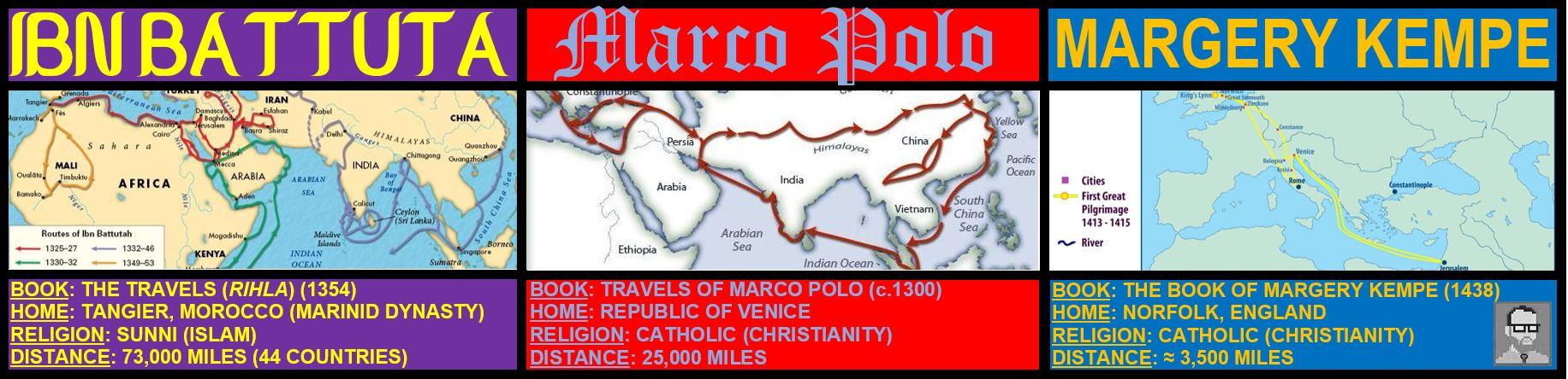 INCREASING NUMBER OF TRAVELERS WITHIN AFRO EURASIA BATTUTA POLO KEMPE AP WORLD MODERN FREEMANPEDIA.JPG