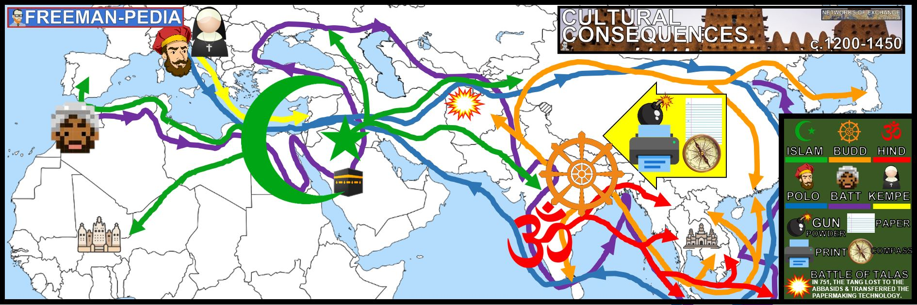 CULTURAL CONSEQUENCES MAP NETWORKS OF EXCHANGE AP WORLD HISTORY FREEMANPEDIA MODERN.JPG