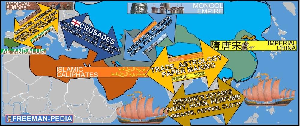 TECH+TRANSFERS+AP+WORLD+MODERN+FREEMANPEDIA.jpg
