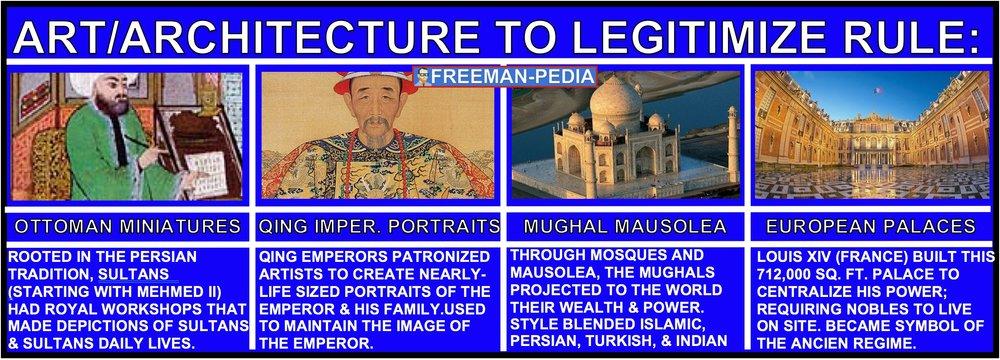 ART ARCHITECTURE LEGITIMIZE RULE AP WORLD MODERN FREEMANPEDIA.jpeg