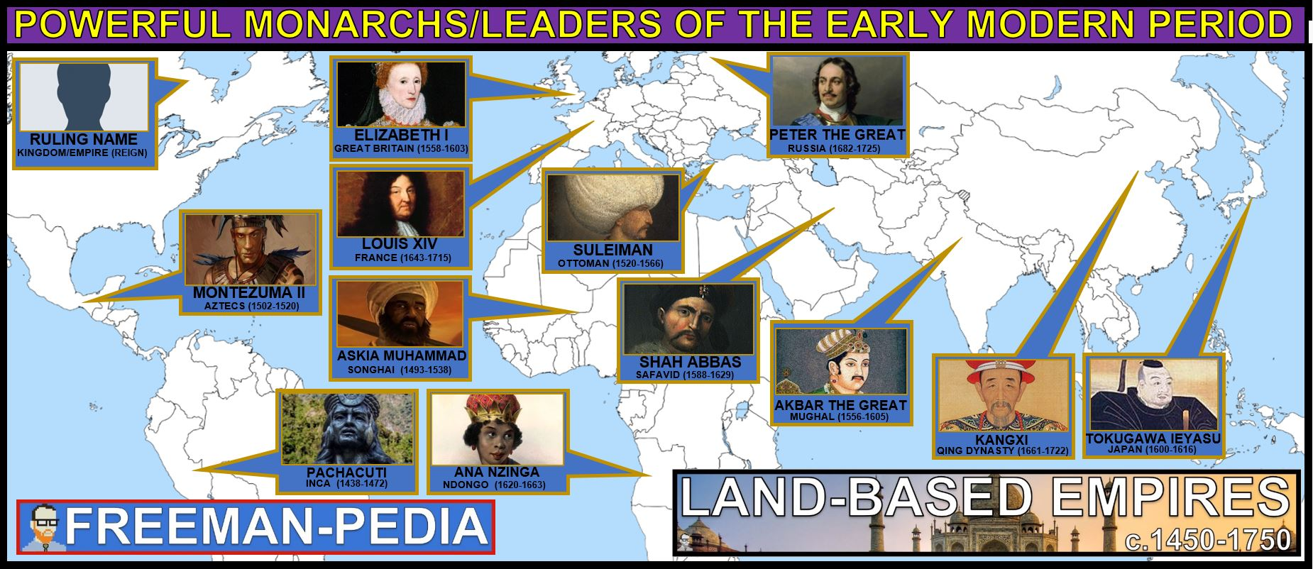 POWERFUL MONARCHS OF THE EARLY MODERN PERIOD AP WORLD HISTORY FREEMANPEDIA.JPG
