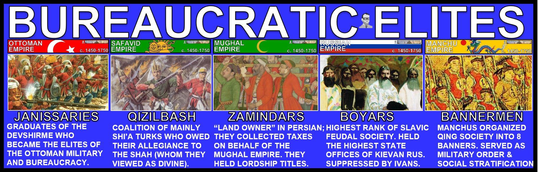 BUREAUCRATIC ELITES FREEMANPEDIA AP WORLD HISTORY MODERN.JPG