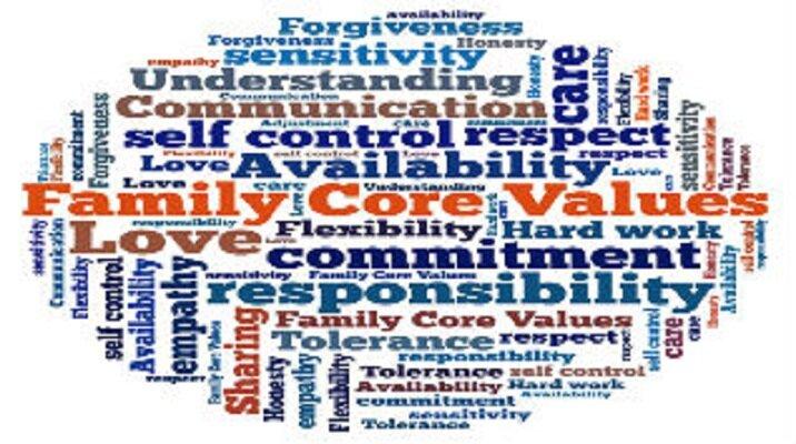 Family Core Values.jpg