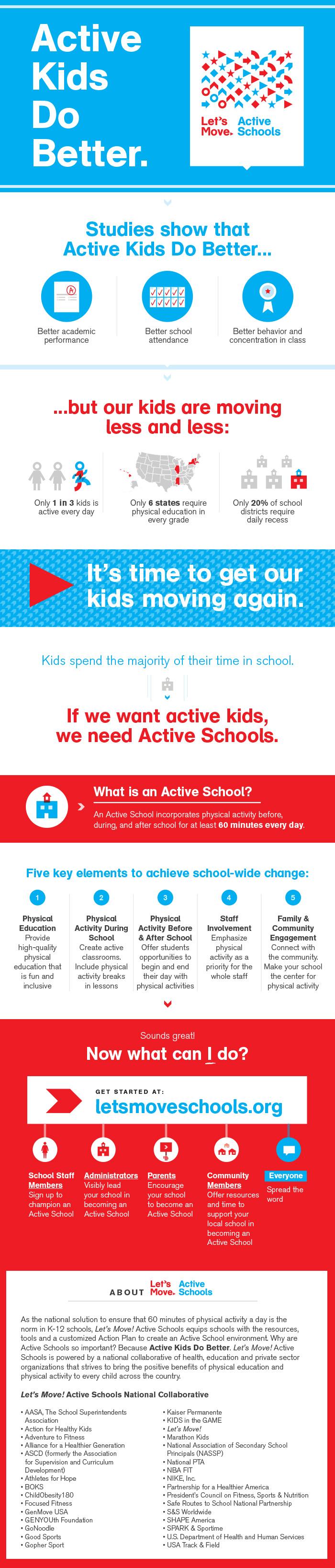 LetsMoveSchools_Infographic.jpg
