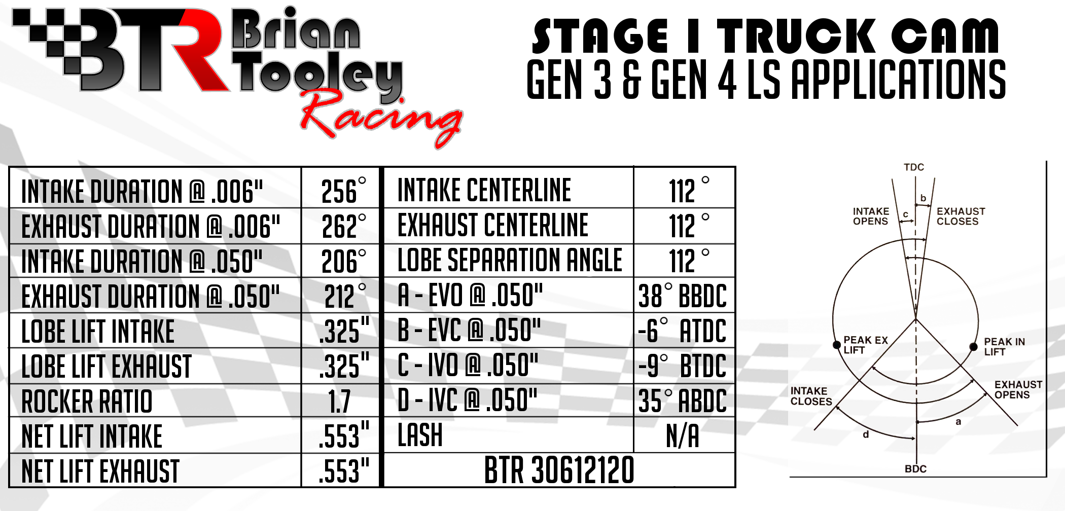 TruckStage1.png