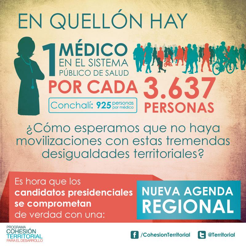 Chile: Territorial inequalities