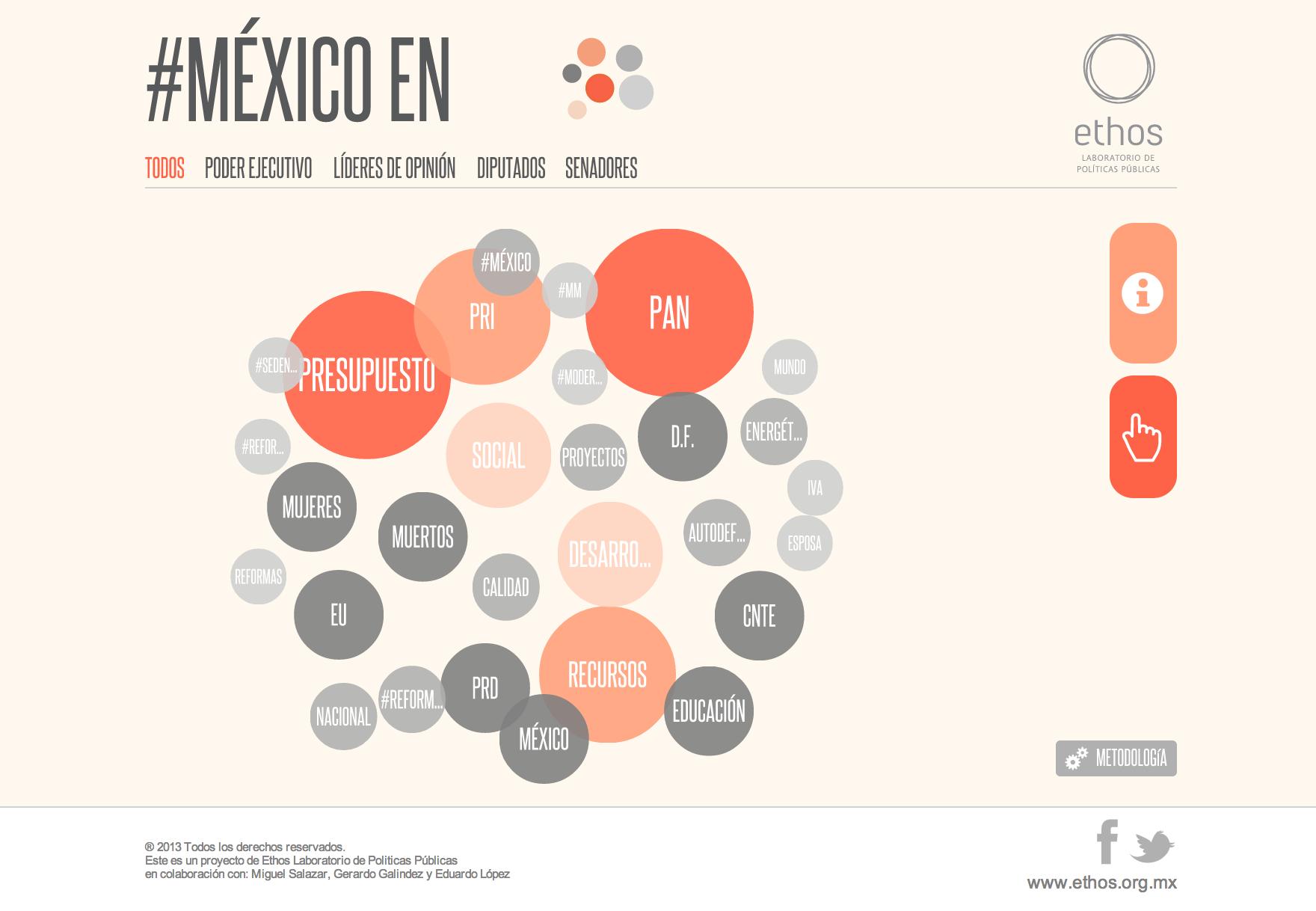 #MexicoEn140