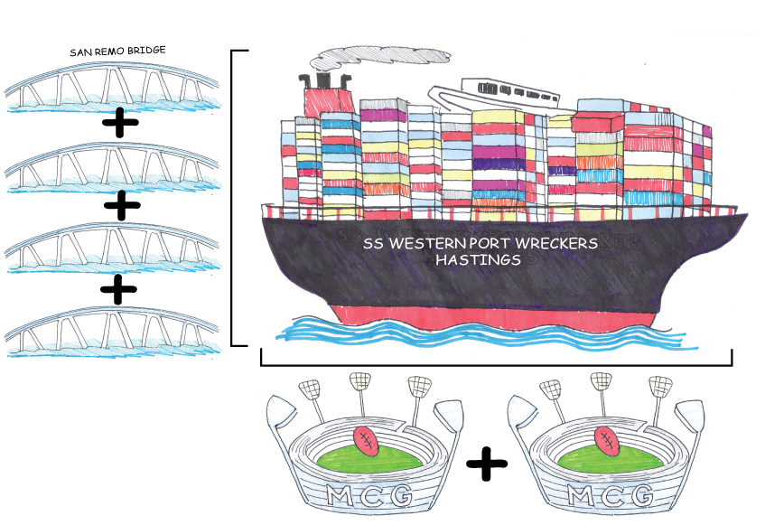 Modern Container Ships