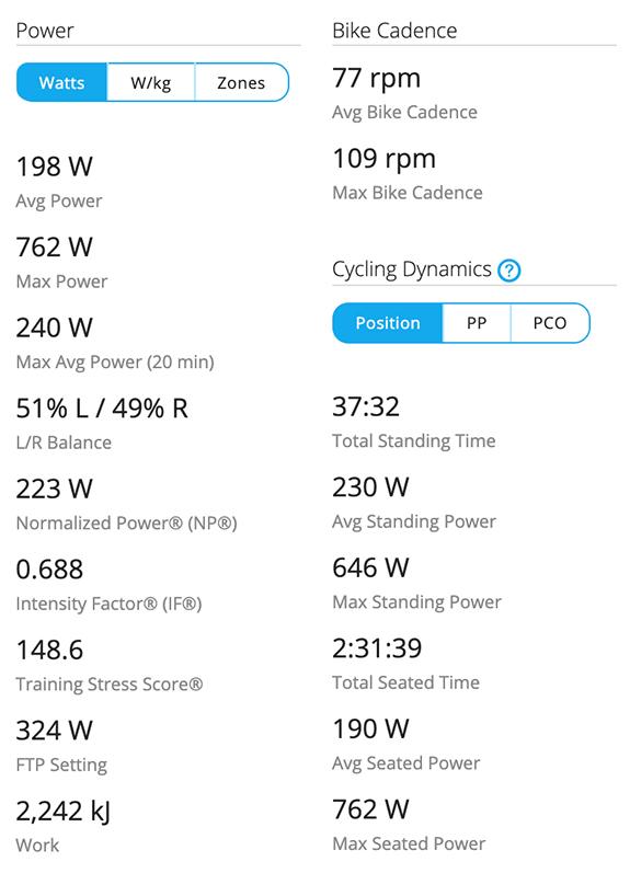 Cycling Dynamics data.jpg