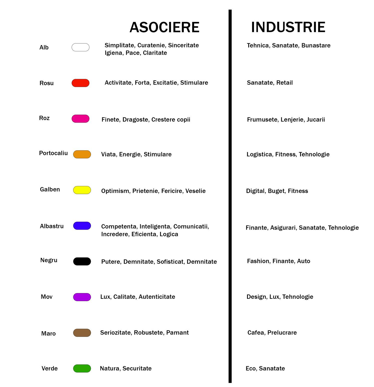 Asociere-culori.jpg
