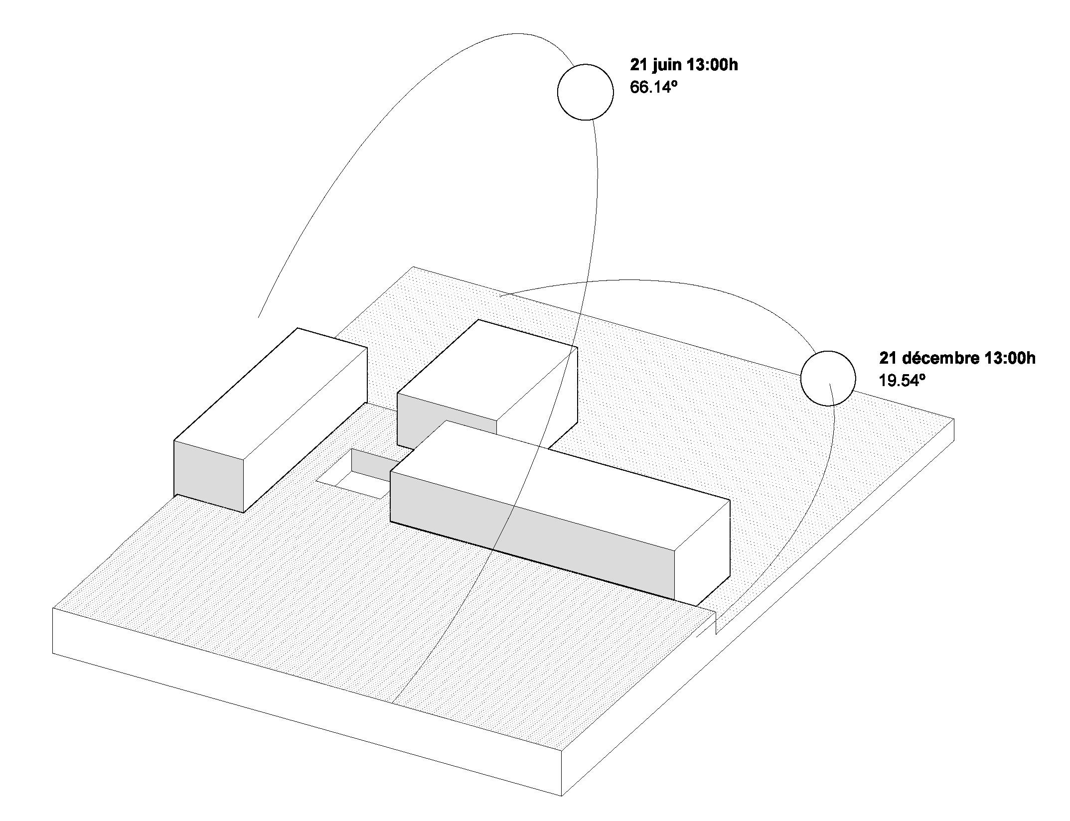 diagramas_clima_fases.jpg
