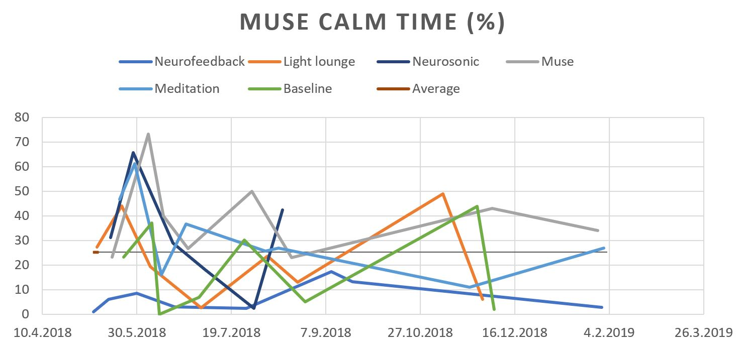 Muse calm time.JPG