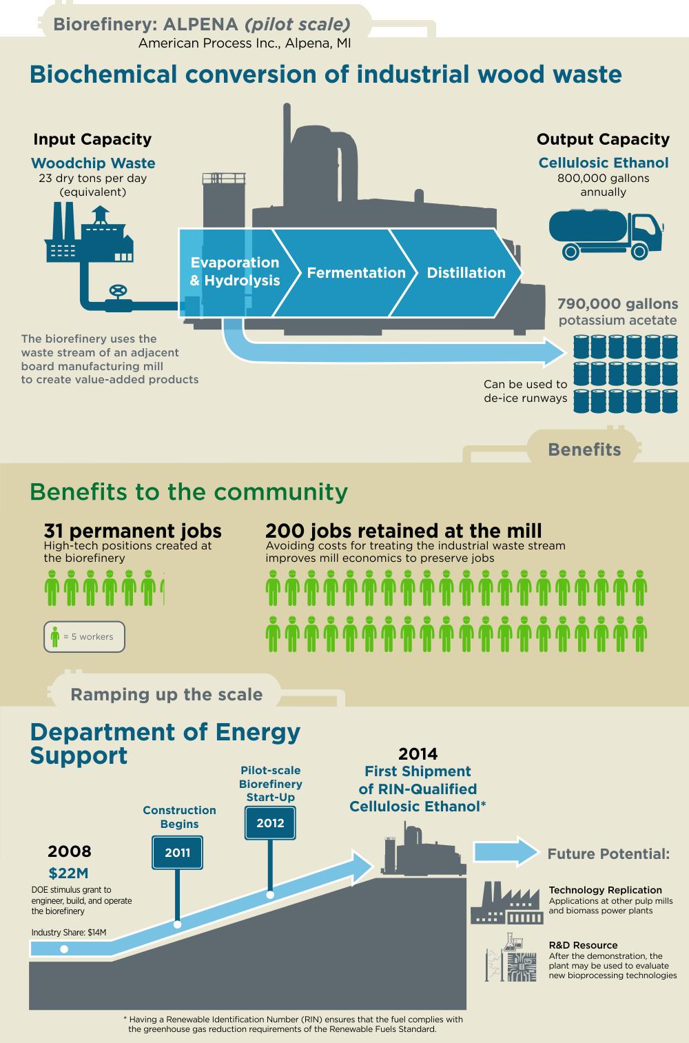 Abengoa Infographic-web_1000.png