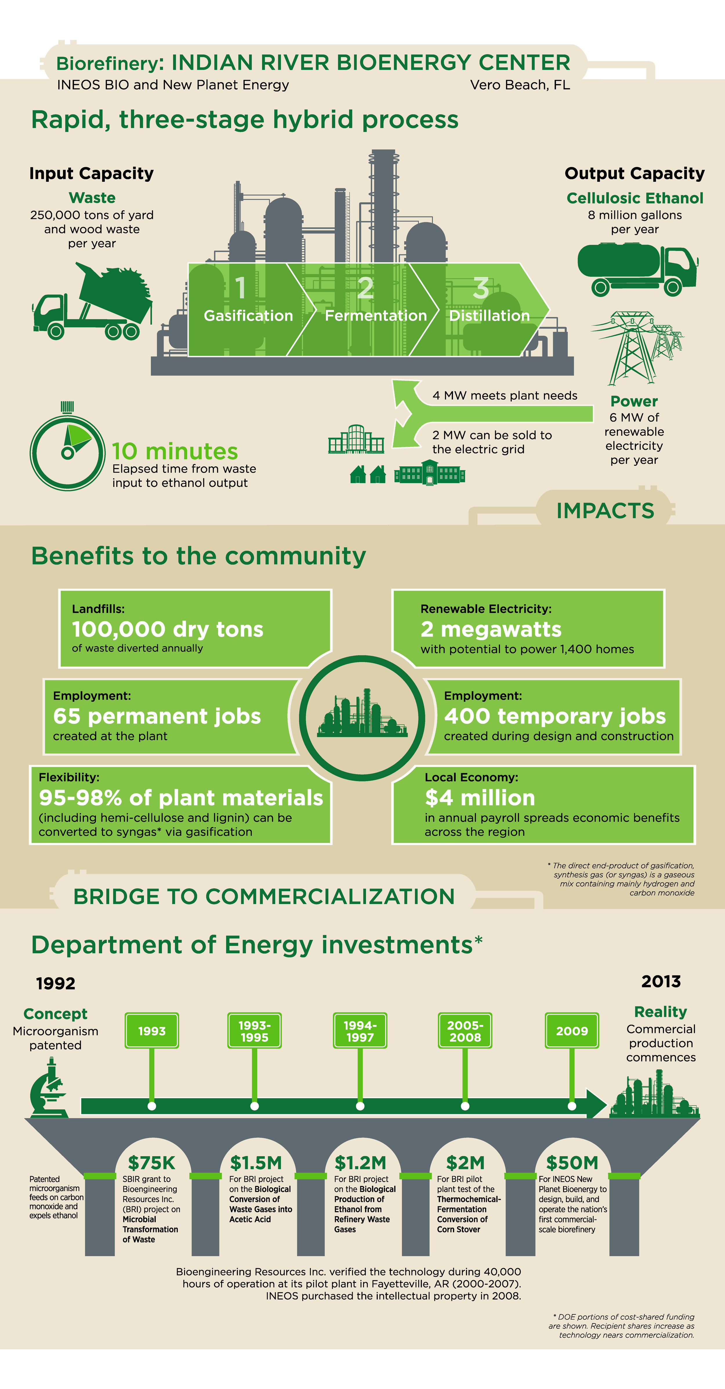 INEOS Infographic_FINAL_poster.jpg