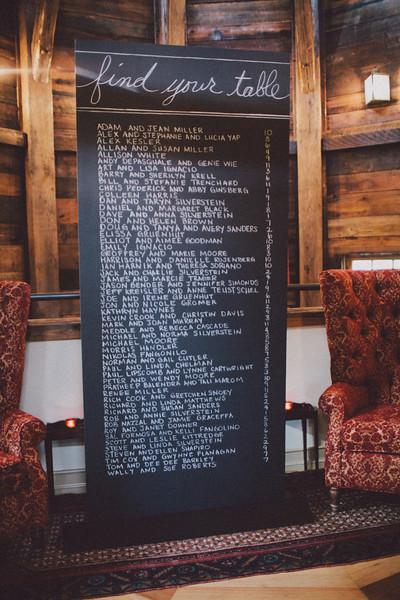 oversize-chalkboard-escort-card-board