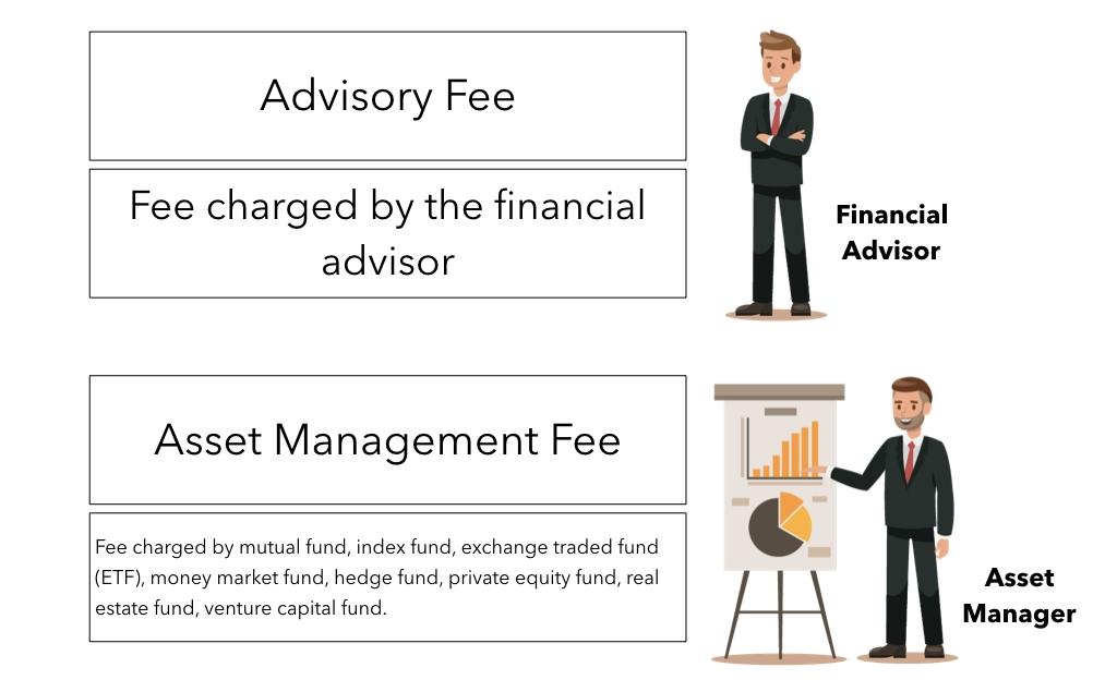 Advisory vs Asset Manager fee explination .001.jpeg