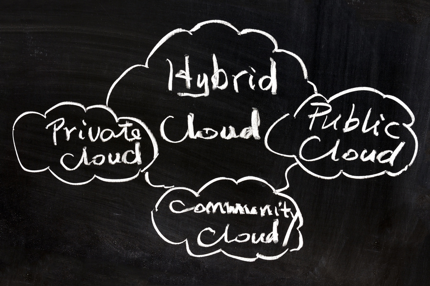 012163435-cloud-computing-concept.jpeg