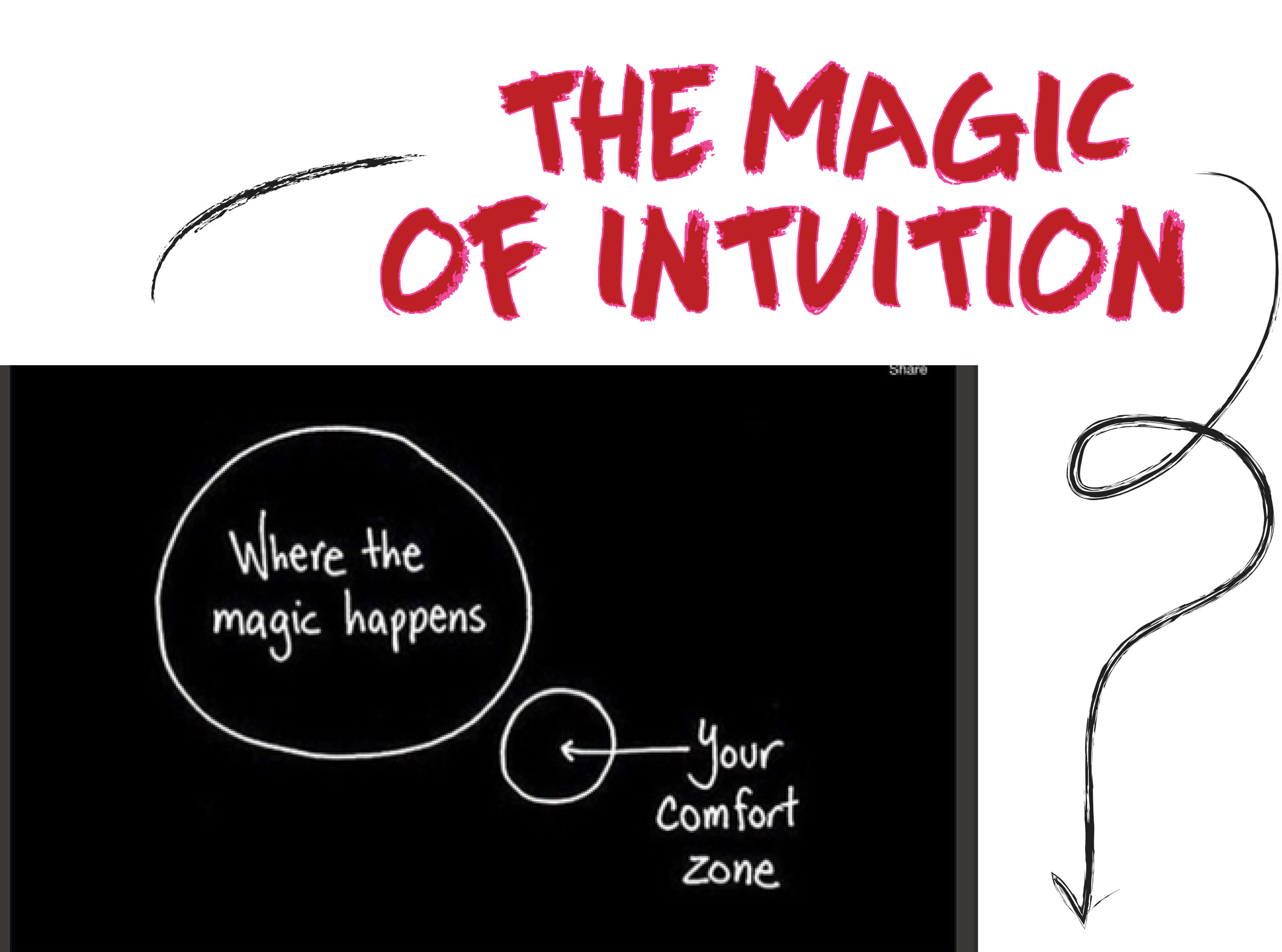 THE MAGIC OF INTUITION.jpg