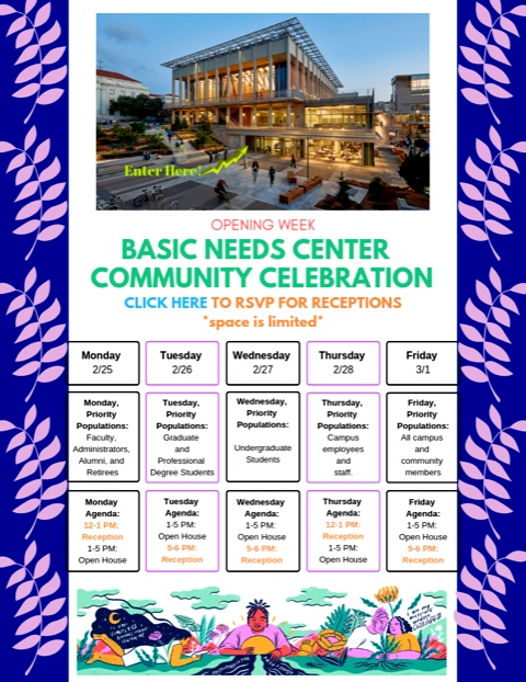 Basic Needs Center Opening Week Celebration - Come celebrate! After six years of community efforts UC Berkeley is launching the first-ever Basic Needs Center on campus. Receptions will be taking place form 2/25-3/1. To RSVP for the receptions click here.