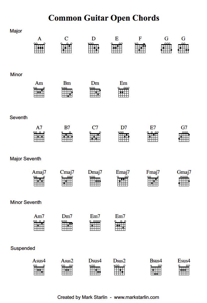 common-open-chords.jpg
