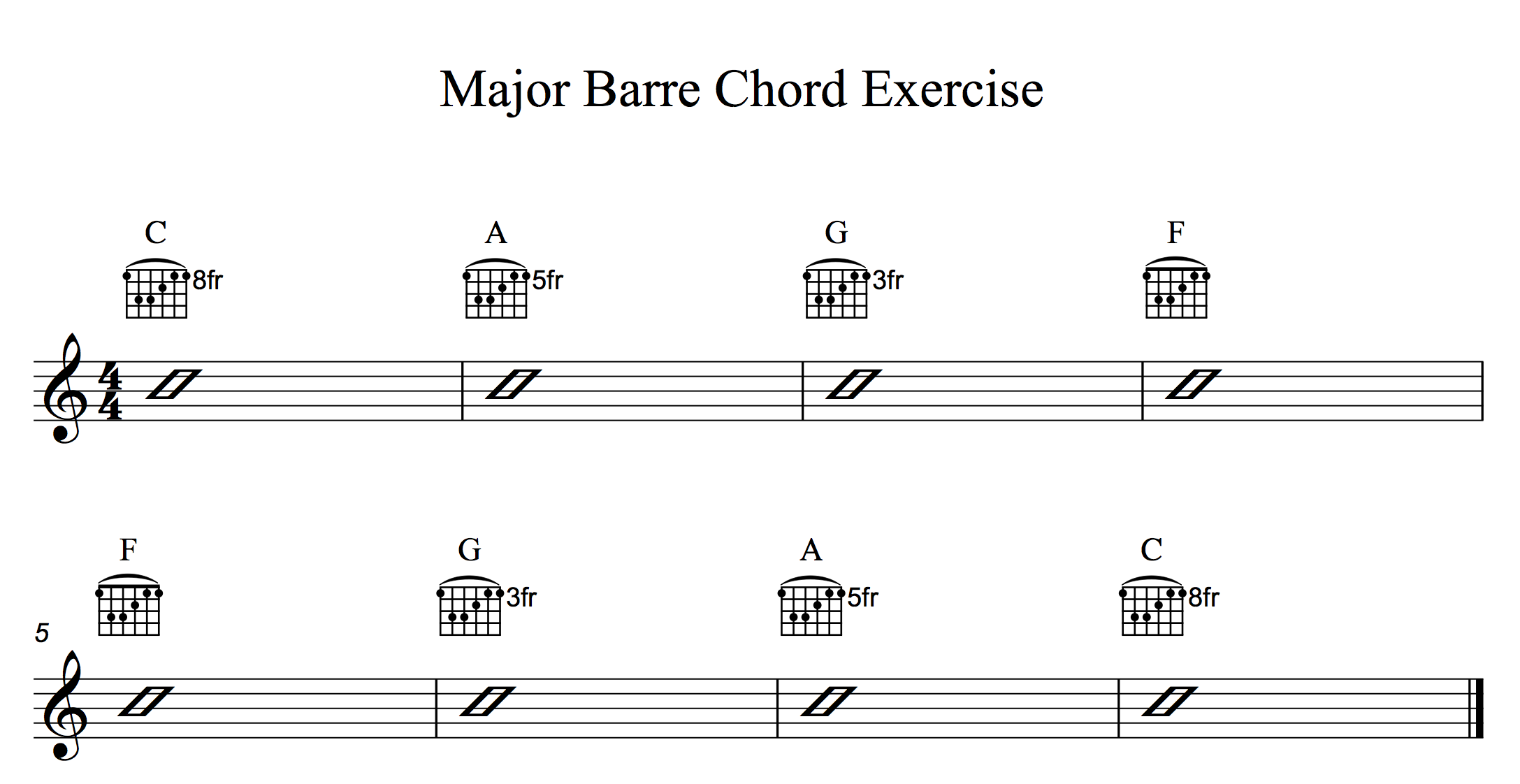Major Barre Chord Exercise