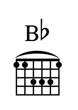 B Flat barre chord