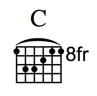 C barre chord - 6th string root