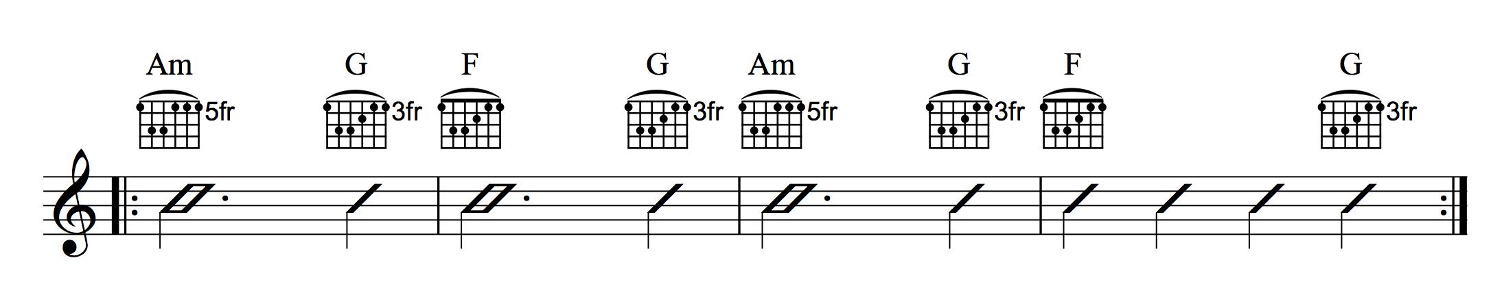minor-barre-chord-progression-1.png