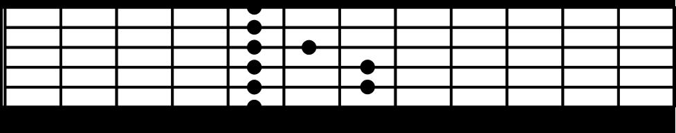 A Major Barre Chord