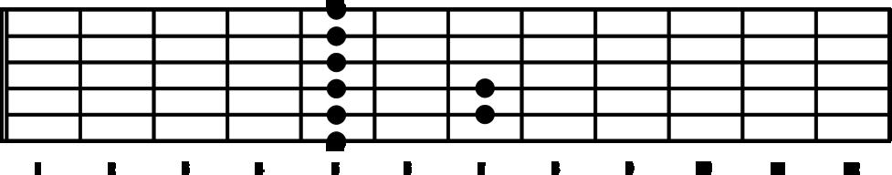 A Minor Barre Chord