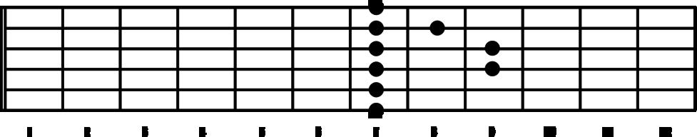 E Minor Barre Chord