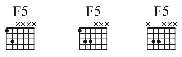 Three types of F power chords.