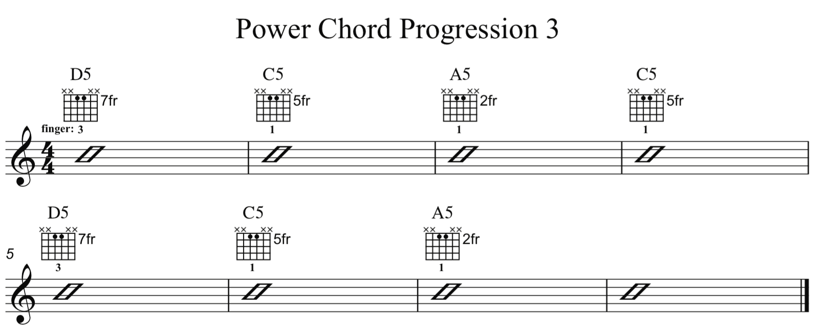 power-chord-progression-3.png