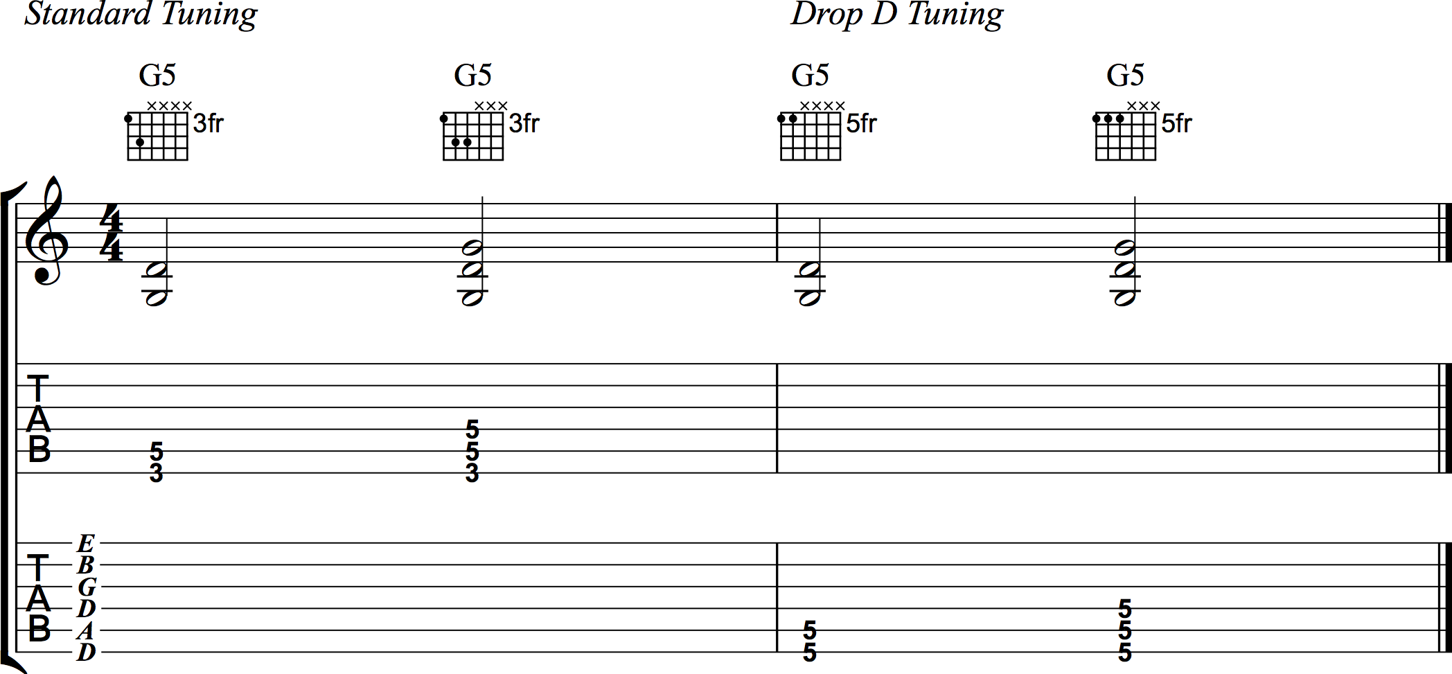 G Power Chords in Standard and Drop D Tuning