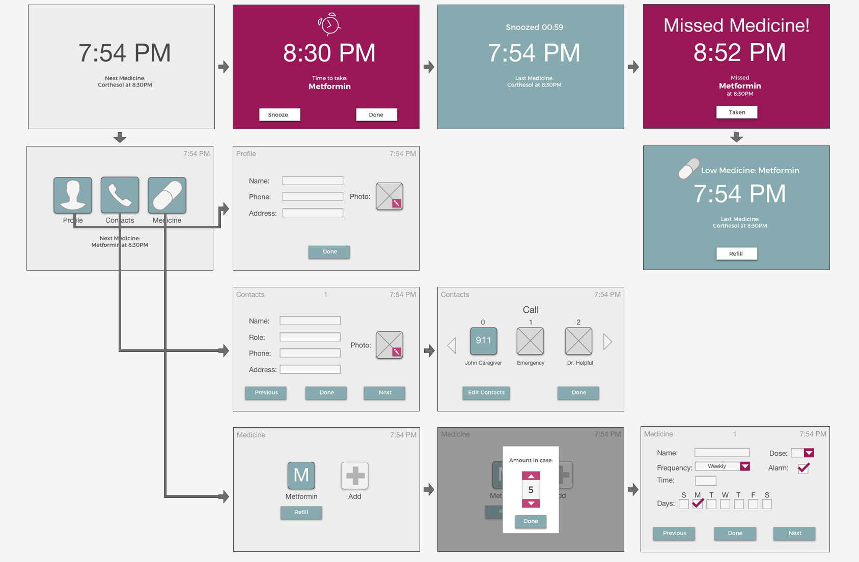 Setup_Flowchart.jpg