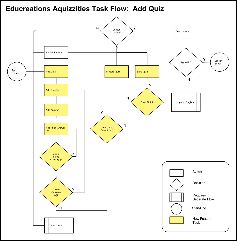 Educreations Aquizzity - Add Quiz (4).png